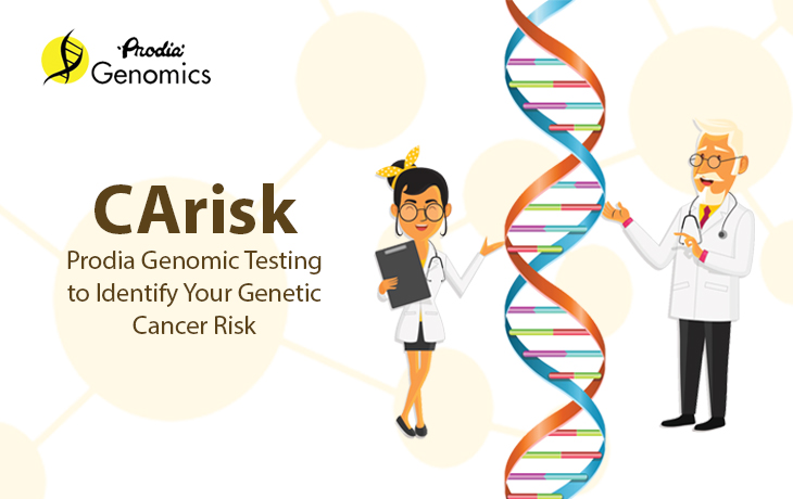 CArisk - Prodia Genomic Testing to Identify Your Genetic Cancer Risk